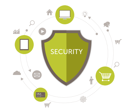 Concept graphic of a security shield in greens, white and greys, to represent online insights communities software